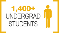 1,400+ Undergrad Students