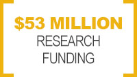$52 million research funding