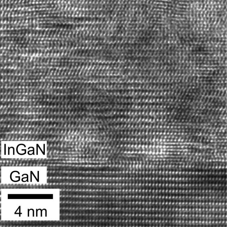 Atomic arrangement at a relaxed InGaN/GaN interface